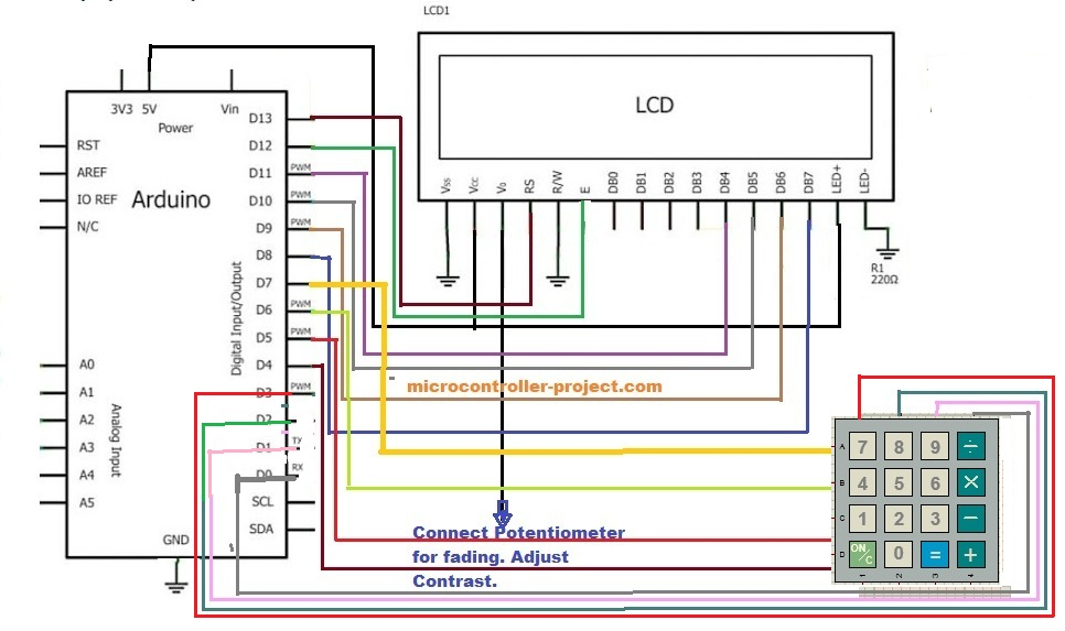 Examples/How-To Wiring Pi